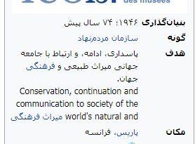 شورای بینالمللی موزهها موزه مزدم شناسی الیگودرز