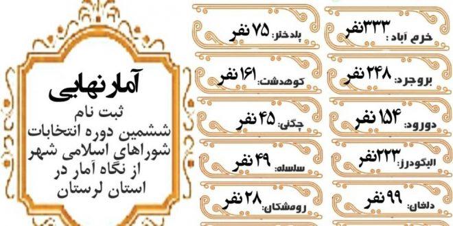 انتخابات شورای شهر الیگودرز
